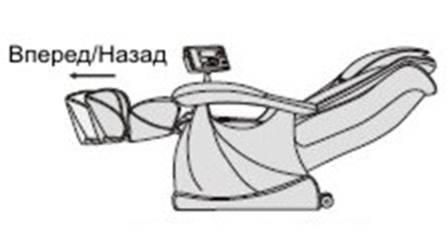 Функция выдвижения отделения для ног массажного кресла ATLANT