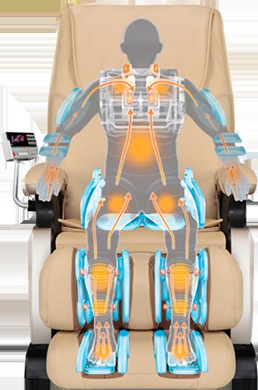 Два режима управления массажного кресла ATLANT