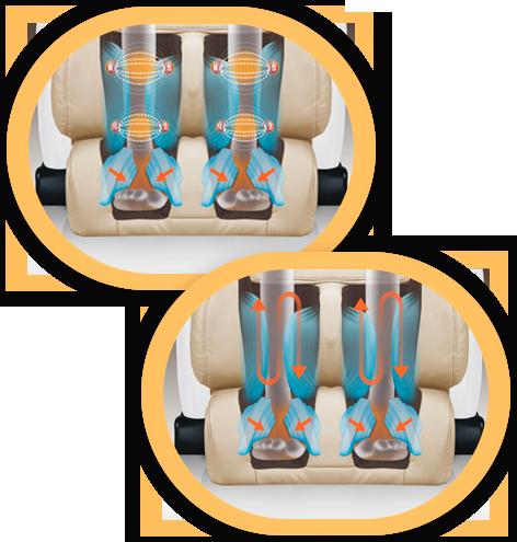 Инновационная функция массажного кресла ATLANT